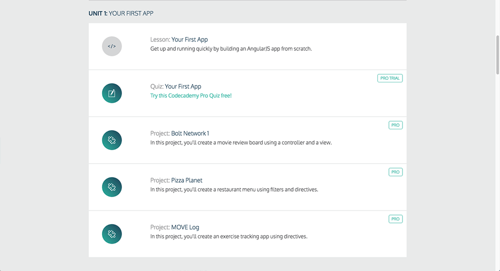 Codeacademy Review