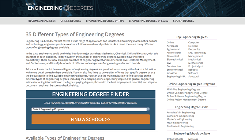 Types of Engineering Degrees – edshelf