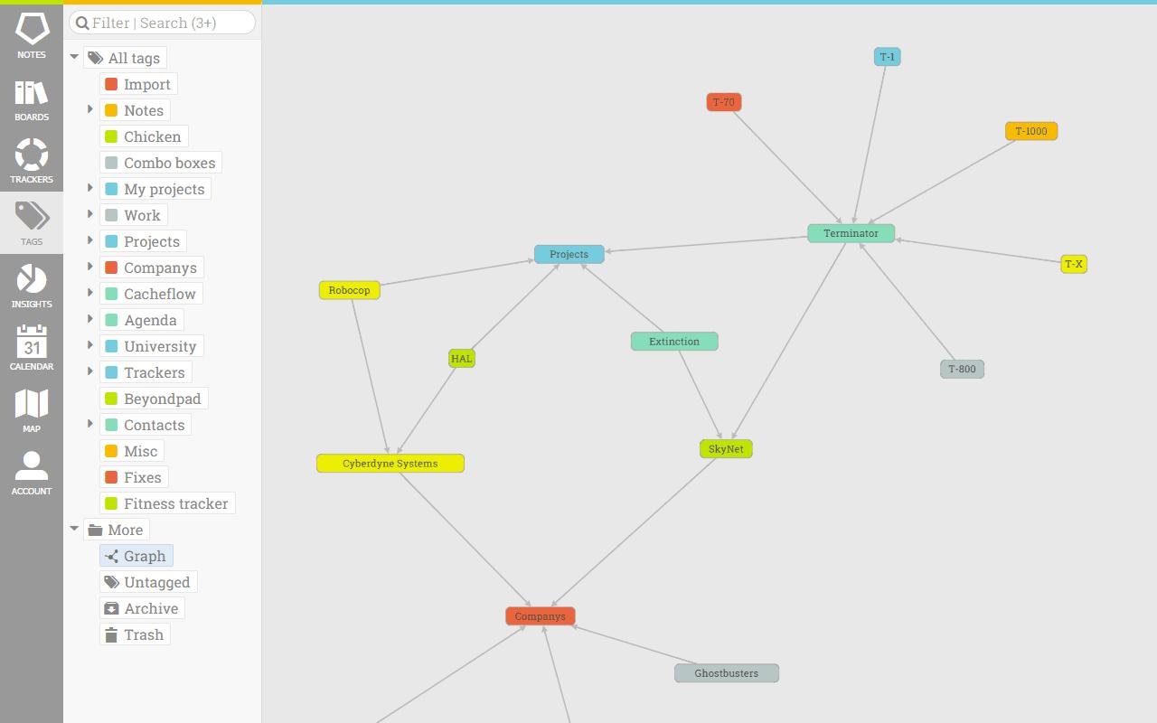 screenshot-beyondpad-4 | edshelf