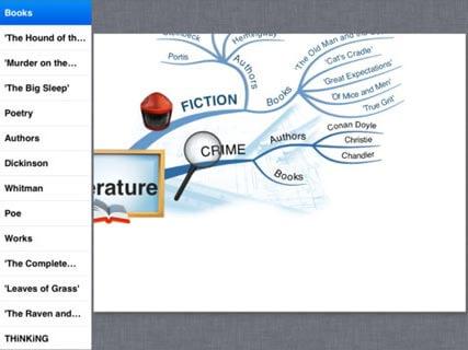 description - I Mindmap