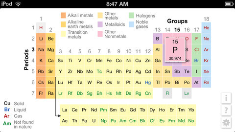 k12 periodic table of elements - Periodic Table Of Elements Be