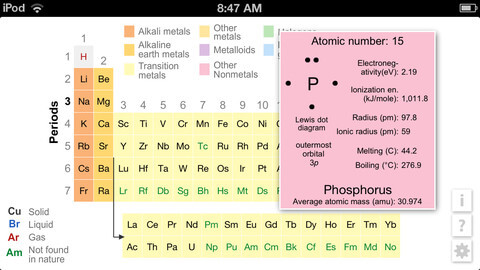 K12 Periodic Table of Elements Reviews | edshelf