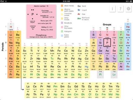 K12 periodic table of elements reviews edshelf description urtaz Images