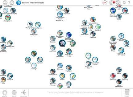 Focus sur Pearltrees : la curation du web - Stratégie